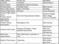 玩桌游网2010年桌游奖项入围作品(国外部分)筛选名单