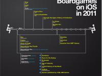 幻想专栏:2011年iOS平台桌游发布计划