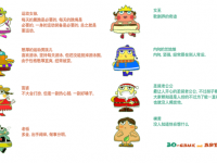 国产桌游《K歌之王》卡通人物形象植入